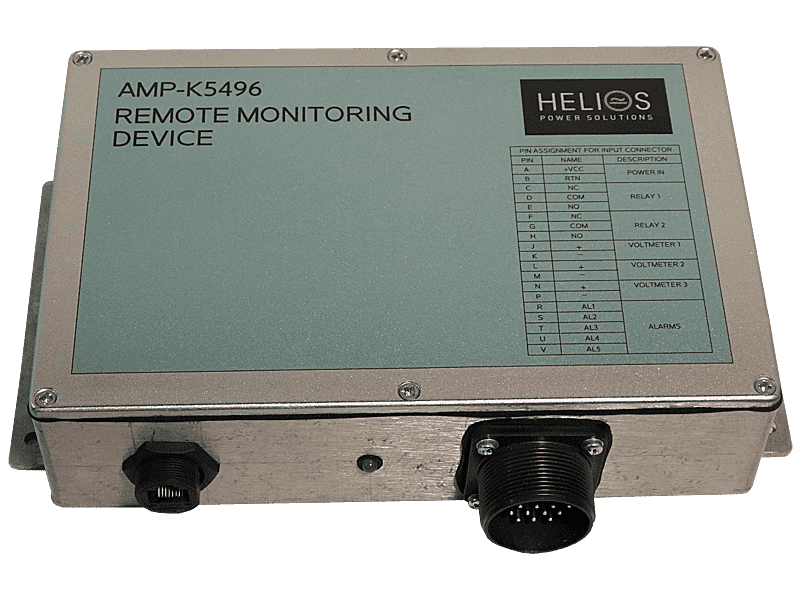 remote monitoring systems australia