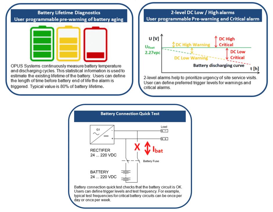 Battery Lifetime Diagnostics - Vidi Controller