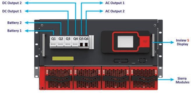 Sierra Multidirectional Power Converter Inverter 48V 230VAC